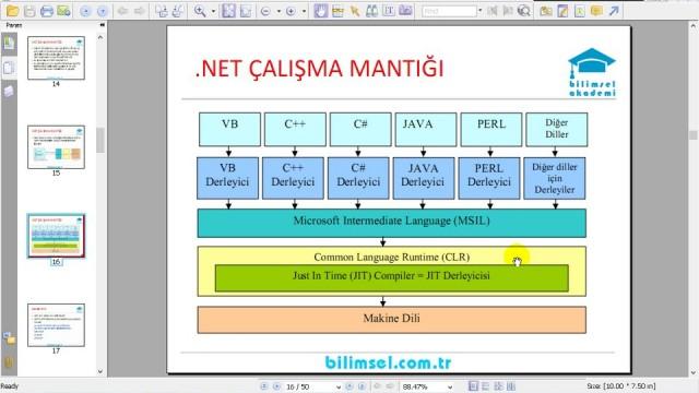 04.02 .NET Framework Nedir?