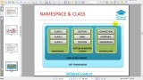 05.01 Namespace, Class ve Nesne Kavramı
